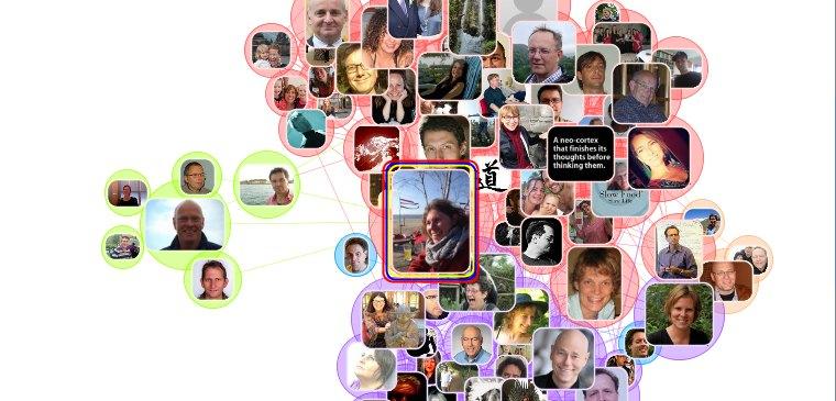 Toolverkenning: tools voor social network analyse